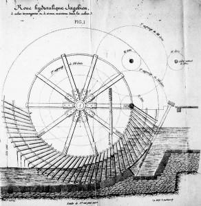 Plan roue sagebien